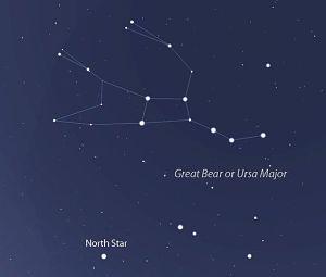 Ursa Major and North Star